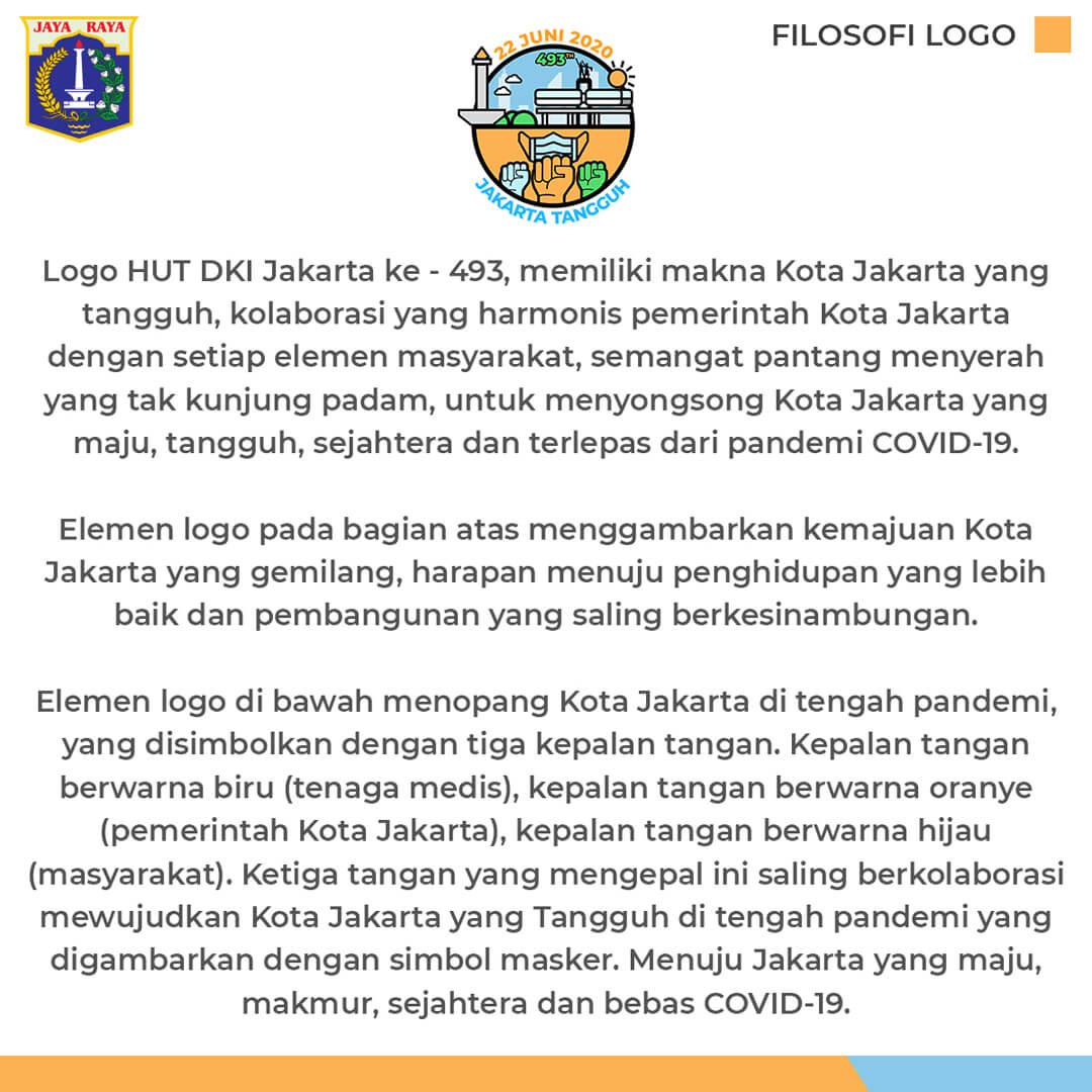 Desain Banner HUT DKI Jakarta ke-493 Tahun 2020